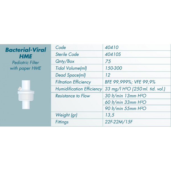 Pediatric Bacterial/Viral-HME Filter with Luer Lock Port (Paper HME Media),