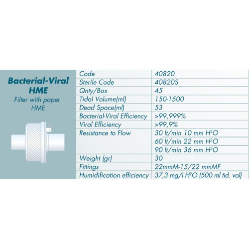 Bacterial/Viral-HME Filter with Luer Lock Port (Paper HME Media)